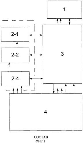Бесплатформенная инерциальная навигационная система