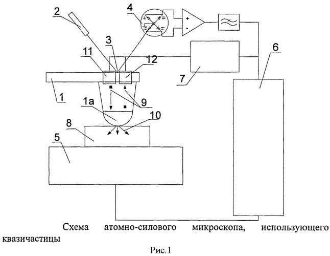 Атомно-силовой сканирующий зондовый микроскоп, использующий квазичастицы