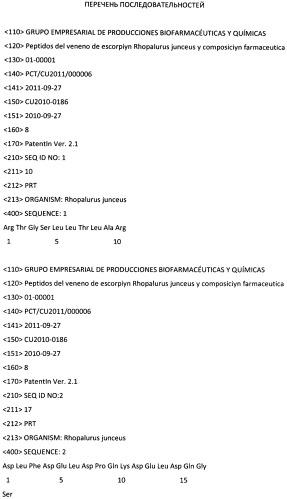 Пептиды из яда скорпиона rhopalurus junceus и фармацевтическая композиция