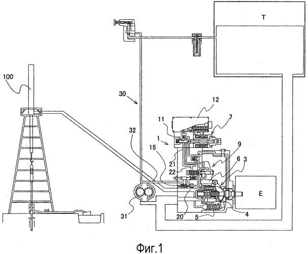 Гидравлическая система, приводящая в движение нефтяной скважинный насос