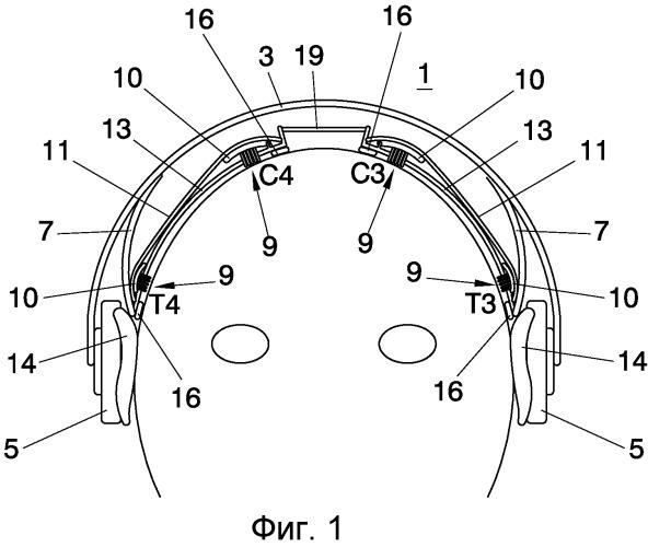 Устройство для позиционирования электродов на коже головы пользователя