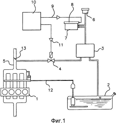 Способ и устройство для обнаружения блокировки спускного клапана фильтра паров бензина для двигателя транспортного средства
