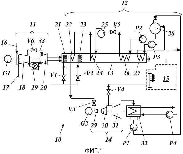 Способ работы электростанции комбинированного цикла с когенерацией и электростанция комбинированного цикла для реализации этого способа