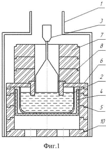Устройство для выращивания монокристалла германия методом чохральского