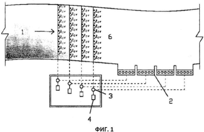 Способ удаления загрязнений из водных потоков путем впрыскивания кислорода в бассейн флотации
