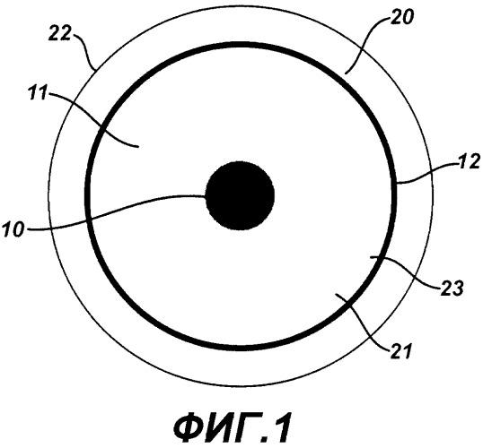 Контактная линза с эффектом ореола