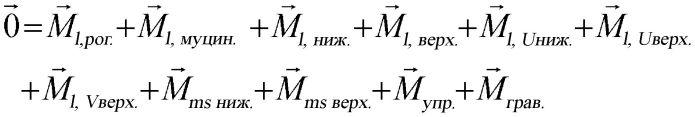 Контактные линзы со стабилизационными свойствами