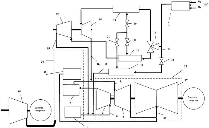 Парогазовый энергоблок с парогенерирующими водородно-кислородными установками