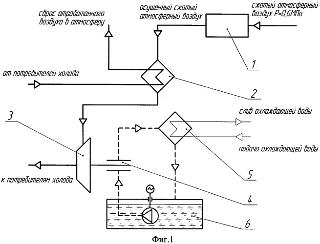 Способ охлаждения газовой смеси