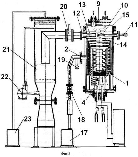 Вакуумный аппарат для разложения фосфида галлия