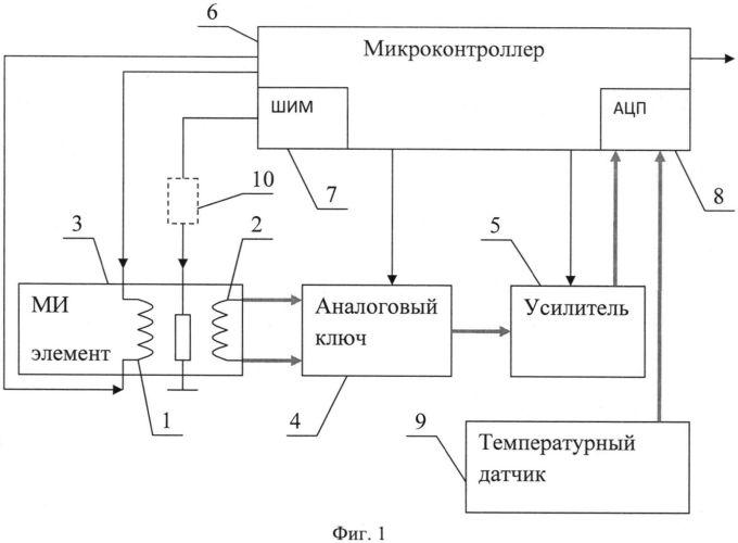 Сверхчувствительный интеллектуальный магнитоимпедансный датчик с расширенным диапазоном рабочих температур