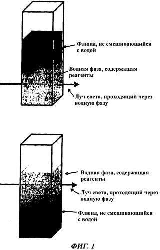 Способ определения химических реагентов в добытом флюиде
