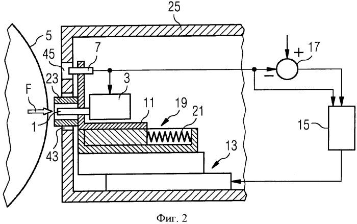 Система датчиков для измерения крутящего момента и вал с системой датчиков для измерения крутящего момента