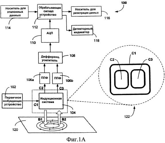 Устройство и способ для обнаружения питтинговой коррозии в газовых турбинах