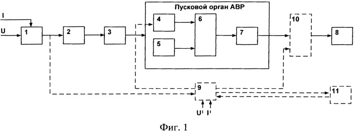 Устройство адаптивного автоматического включения резерва