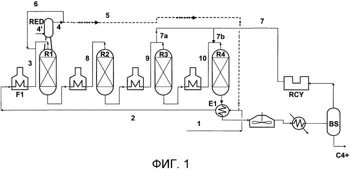 Новый способ каталитического риформинга с рециркуляцией газовых отходов процесса восстановления на вход первого реактора и с подачей рециркулируемого газа, в целях его рециркуляции, на единичный последний реактор блока или на последние реакторы блока