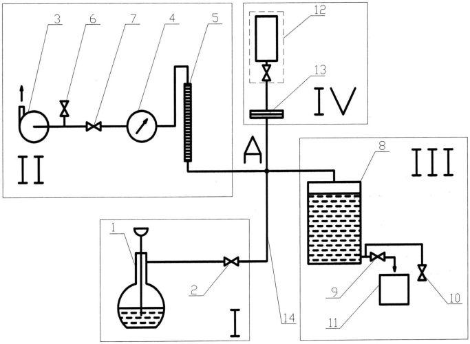 Установка для отбора пробы газовой фазы дыма кальяна