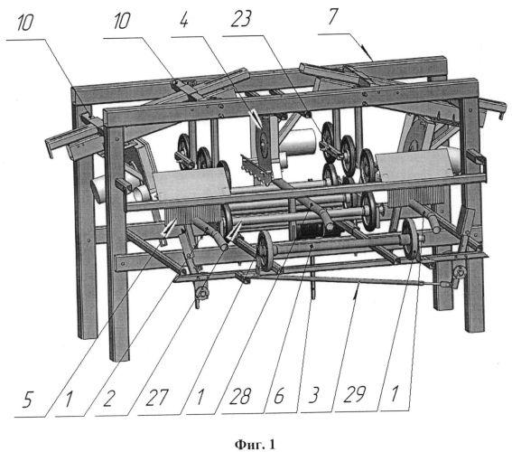 Способ изготовления пружинных ламелей с трехпильным станком для раскроя гнуто-листовых материалов и механизмом пиления с глушителем шума дисковой пилы