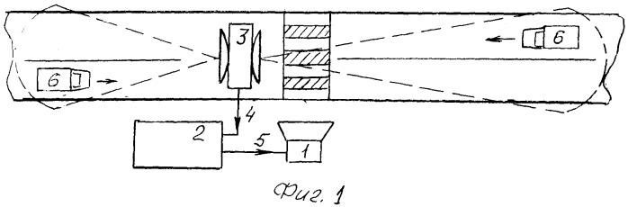 Способ управления включением акустического сигнализатора оповещения на нерегулируемом пешеходном переходе
