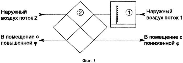 Способ охлаждения воздуха в помещениях с повышенной и пониженной влажностью воздуха