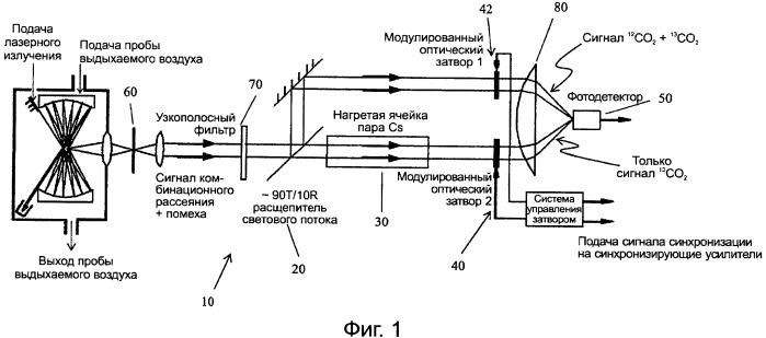 Усовершенствованный анализатор комбинационного рассеяния с высокими входной угловой апертурой, разрешением, пропусканием, квантовым эффективным и фоноподавлением