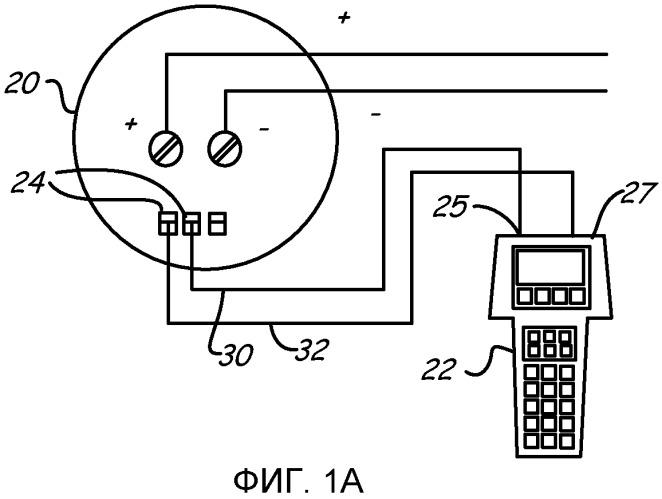 Портативный инструмент технического обслуживания в полевых условиях с имитацией полевого устройства для обучения или типовых испытаний
