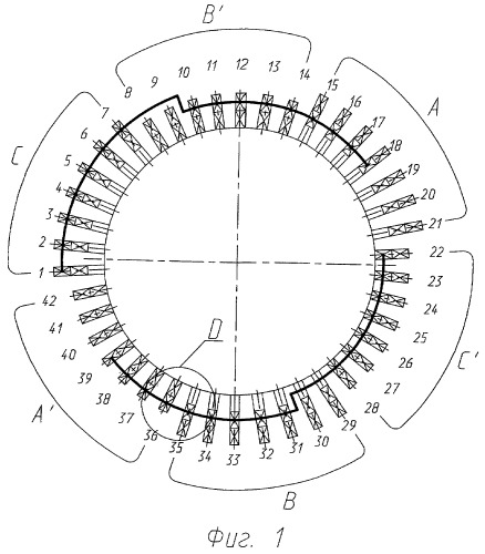 double layer three phase stator winding of two pole electrical machine rh russianpatents com stator winding connections motor stator winding diagram