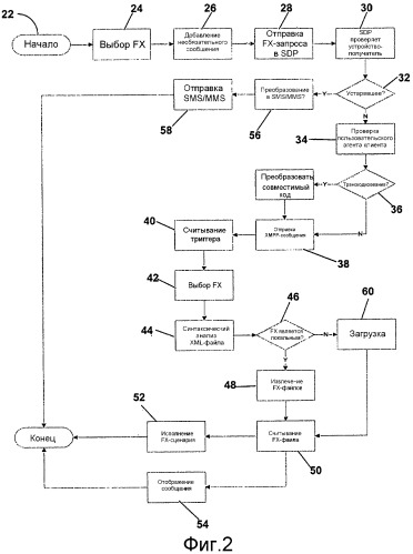Система и способ инициирования и исполнения активного контента на устройстве-получателе