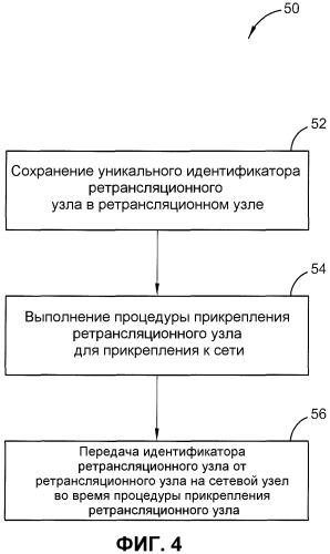 Идентификация ретрансляционных узлов в сети связи