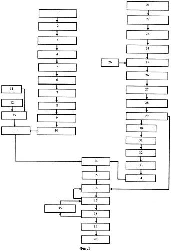 Объединенная система технологических линий по производству гранулированного пеностекла, гранулированного пеностеклокерамического материала и неорганического гранулированного пеноматериала