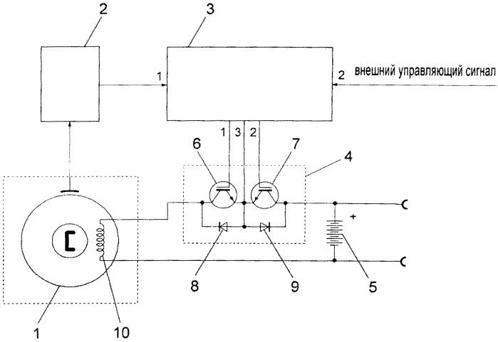 Способ торможения ветроколеса ветроэнергетической установки и устройство для его реализации
