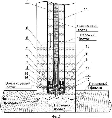 Погружная эжекционная установка для очистки забоя скважин от песчаных пробок в условиях аномально низкого пластового давления