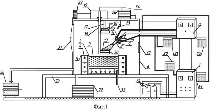Технологическая вакуумная установка для получения наноструктурированных покрытий из материала с эффектом памяти формы на поверхности детали