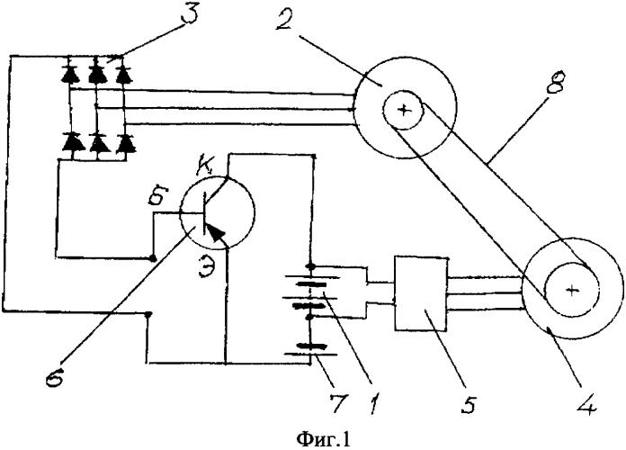 Источник автономного электропитания для электрического транспортного средства