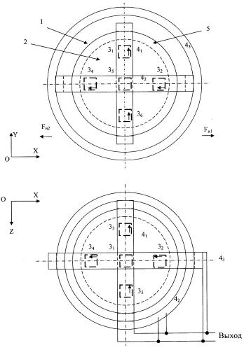 Инерционный маятниковый генератор