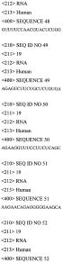 Композиция для подавления экспрессии гена цитокина интерлейкина-4
