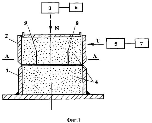 Сдвиговое устройство для испытания на срез образцов мелкозернистых связных и несвязных грунтов и снега