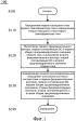 Способ прогнозирования и обнаружения насыщения трансформатора тока при симпатическом броске тока