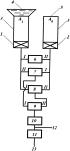 Устройство для измерения акустического сопротивления однородных сред