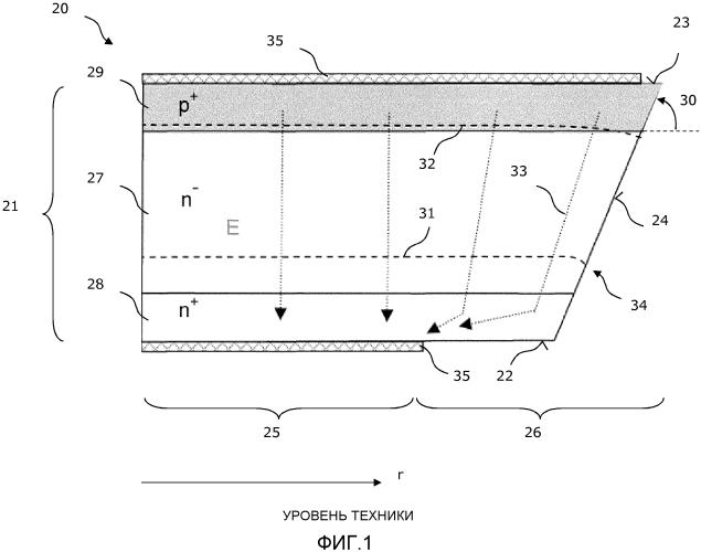 Полупроводниковый конструктивный элемент с оптимизированным краевым завершением