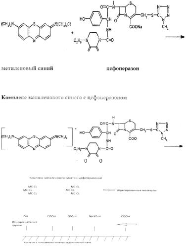 Способ лечения хронического эндоцервицита