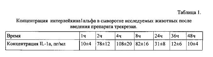 Индуктор il-12 и il-1a