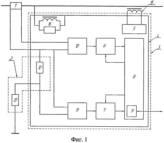 Комплекс дистанционного контроля токов и напряжений