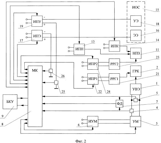 Система управления электрическим ракетным двигателем