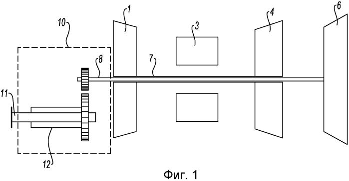 Обнаружение заборса оборотов свободной турбины посредством измерения на моментомере