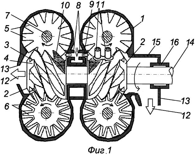 Роторная машина