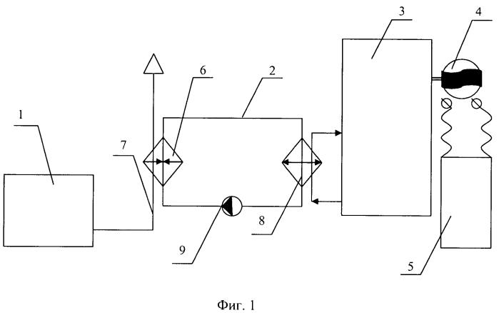 Энергетическая система по утилизации теплоты отработанных газов газоперекачивающей станции