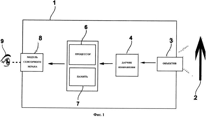 Электронное прицельное устройство и способ его регулировки и определения градуировки