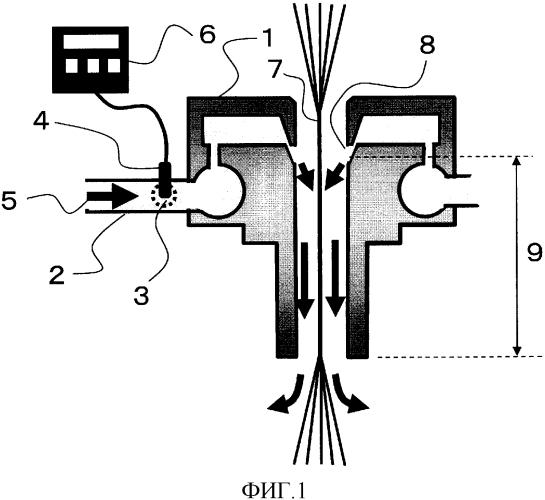Способ получения длинноволоконного нетканого материала