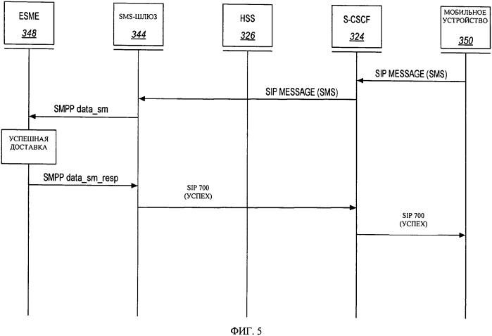 Отчет о доставке текстовых сообщений в связи по протоколу установления сеанса sip